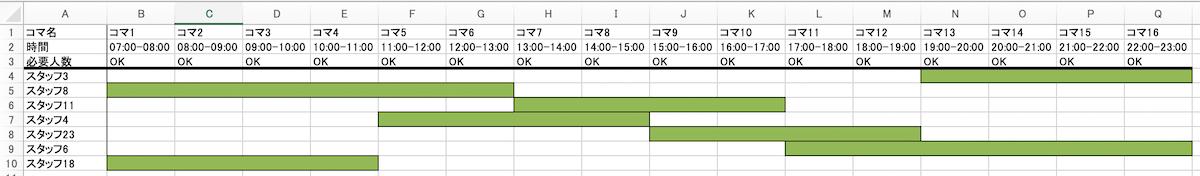 シフト計算結果をExcel形式で書き出したときの例