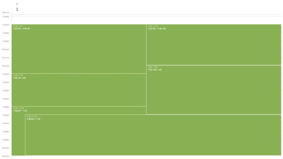 シフト計算結果をGoogleカレンダーにインポートしたときの例
